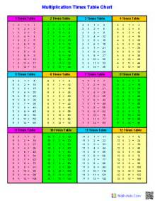 HD wallpapers 3rd grade addition worksheets printable