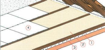 isolamento terrazza calpestabile 187 isolamento a pavimento calpestabile