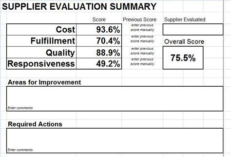Vendor Performance Evaluation Template by Supplier Evaluation Scorecard For Microsoft Excel
