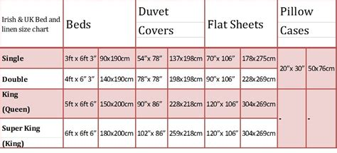 Duvet Sizes by Duvet Cover Sizes Size Chart King Cm Throughout Standard