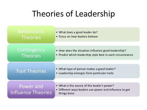 image result   types  leadership theories