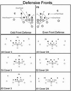 Free 4 4 Defense Plays Against Different Formations