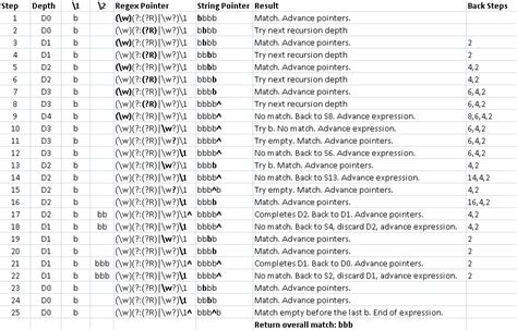 regular expression string between quotes
