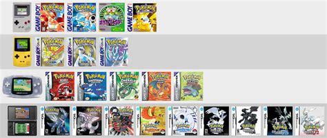 Nintendo Info Nintendo 3ds New Pokemon Game