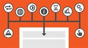 9 Tipos De Infografías Y Cuándo Usarlos Plantillas Para
