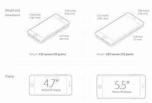6 6 En Cm : iphone 6 exact weight and dimensions ~ Dailycaller-alerts.com Idées de Décoration