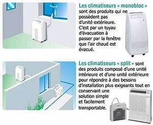 Climatiseur Le Plus Silencieux Du Marché : climatiseur monobloc dossier ~ Premium-room.com Idées de Décoration