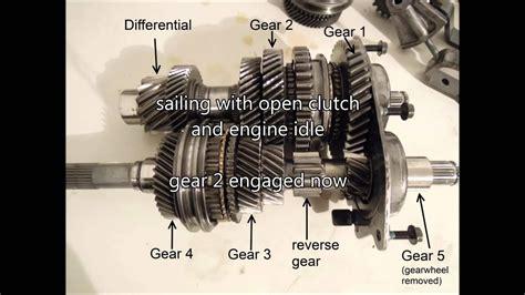 sound  gearbox bearing failure vw mq  youtube