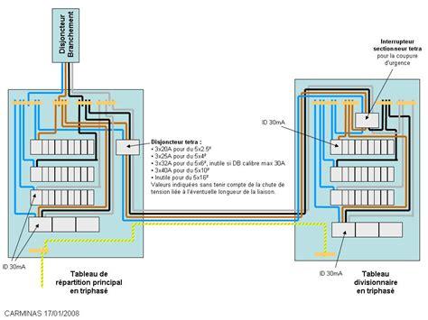 disjoncteur differentiel pour salle de bain sch 233 ma tableau divisionnaire triphas 233 maison avec du 380v disjoncteur t 233 trapolaire coupl 233