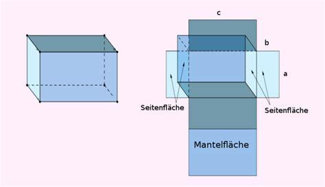 quader und wuerfel formeln fuer flaeche und volumen