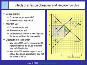 Effects Of A Tax On