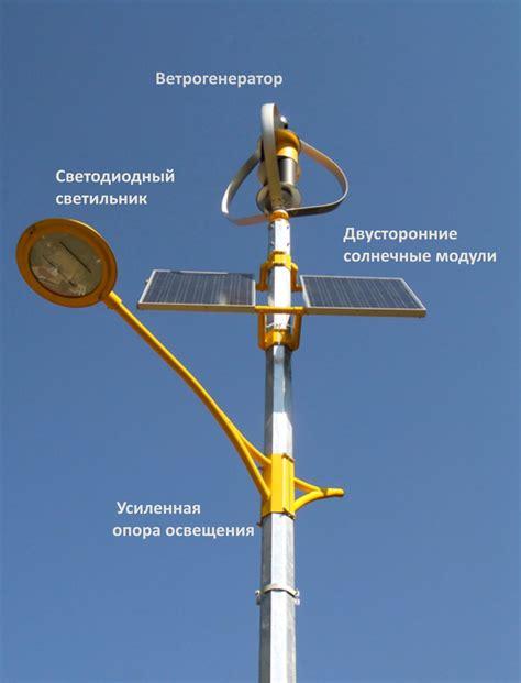 Автономные осветительные системы аос с вертикальными ветрогенераторами на магнитной подушке тип maglev .