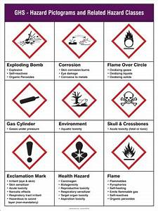 ghs pictogram poster pst153 With ghs hazard pictograms