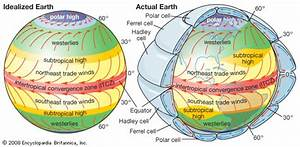 Climate  Earth Atmospheric Circulation