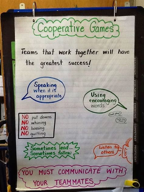 cooperative games anchor chart  images physical