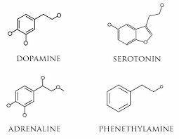 The 25+ best Dopamine tattoo ideas on Pinterest ...