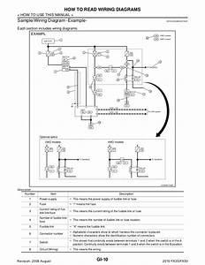 2010 Infiniti Fx35 Fx50 Service Repair Manual