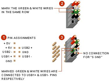 Usb Motherboard Wiring Diagram by Frontx Board Usb Pin Assignment Usb Header