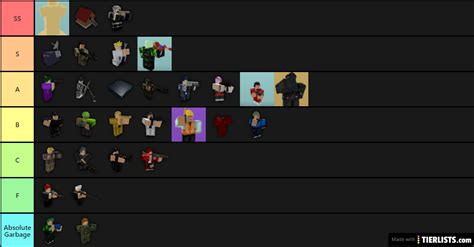 April 5, 2021 by yatin. All Star Tower Defense Tier List : BTD 6 Tower TIER LIST - YouTube / Today, i'll be be showing ...