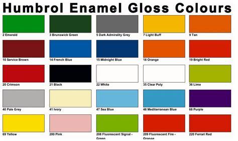 pin humbrol color charts on