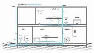 Evacuation Eaux Usees Maison Individuelle : schema evacuation des eaux d 39 une maison ~ Dailycaller-alerts.com Idées de Décoration