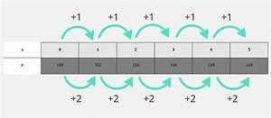 Sättigungskonzentration Berechnen : mega reichweite skoda octavia g tec combi ~ Themetempest.com Abrechnung