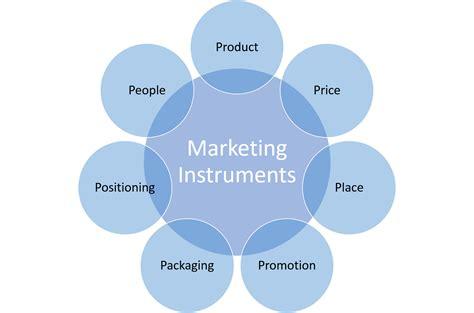Marketing Instruments