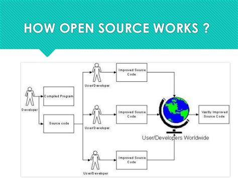 diagram open source 28 images draw wiring diagrams