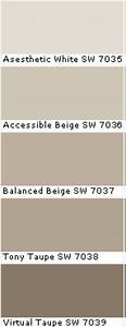 Image Result For Aesthetic White Sherwin Williams House