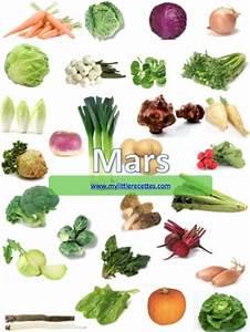 Fruits Legumes Saison : produits frais et de saison mars my little recettes ~ Melissatoandfro.com Idées de Décoration