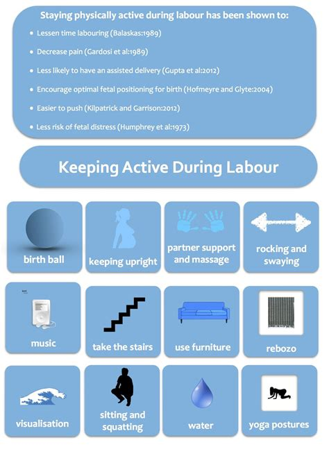 A Is For Active Birthing A Great Guide To The Benefits