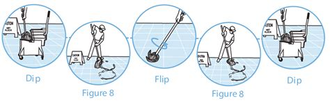 how to use a mop proper cleaning techniques for safe and spotless floors century products llc