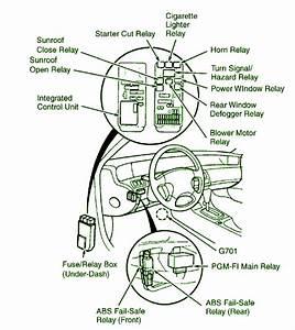 1994 Honda Prelude Side Of Dash Fuse Box Diagram