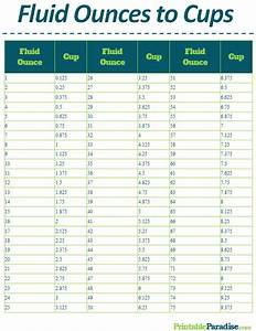 Printable Fluid Ounces To Cups Conversion Chart