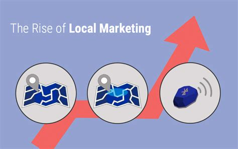 Local Marketing by The Rise Of Local Marketing In 2017 Reshift Media Inc
