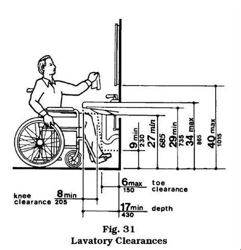 wheelchair accessible bathroom sink design note