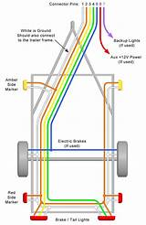 Trailer Wiring Diagram U2013 Lights Brakes Routing Wires U0026 Connectors Wiring Diagram