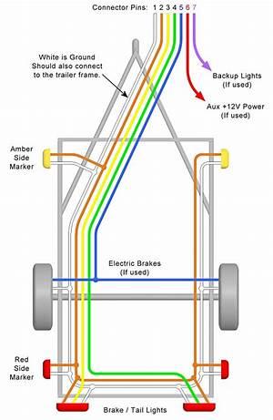 Free Trailer Wiring Diagrams 3622 Julialik Es