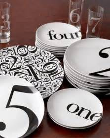 Plates with Numbers