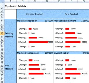 marketing objectives goals  targets examples tools