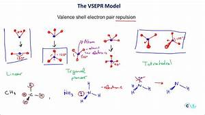 VSEPR Theory and Molecular Geometry - CH4, NH3, H2O - YouTube