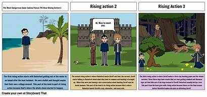 Action Dangerous Rising Most Presentation Storyboard Slide