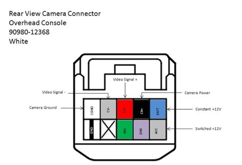 07 tundra pre wired backup camera and monitor plug connection diagrams toyota tundra