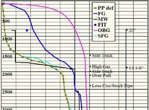 Wellbore Diagram Software Free