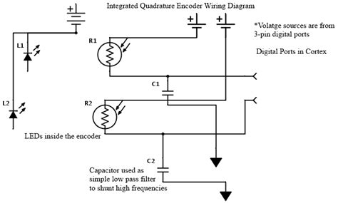 The Improved Integrated Quadrature Encoder Online Challenges