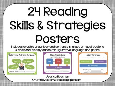 Reading Skills & Strategies Posters