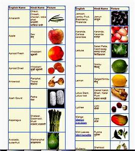 Vegetables Names With Pictures In English And Tamil
