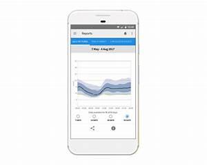 Freestyle Librelink App
