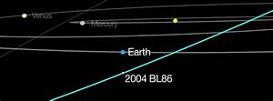 Asteroid 2004 BL86 to safely flyby Earth on January 26