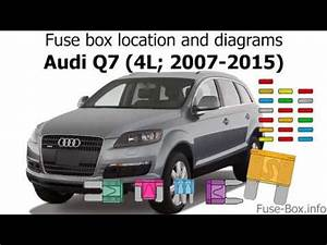 Audi Q7 Fuse Diagram : fuse box location and diagrams audi q7 4l 2007 2015 ~ A.2002-acura-tl-radio.info Haus und Dekorationen